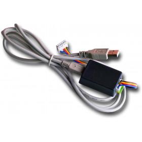 ACO CDN-USB Kabel USB do programowania systemów ACO