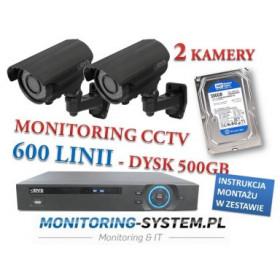 Zestaw monitoring...
