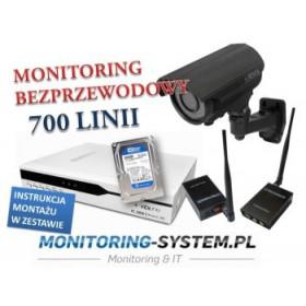 Monitoring bezprzewodowy...