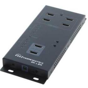 PRZEŁĄCZNIK SWITCH HDMI HDMI-SW-4/2K